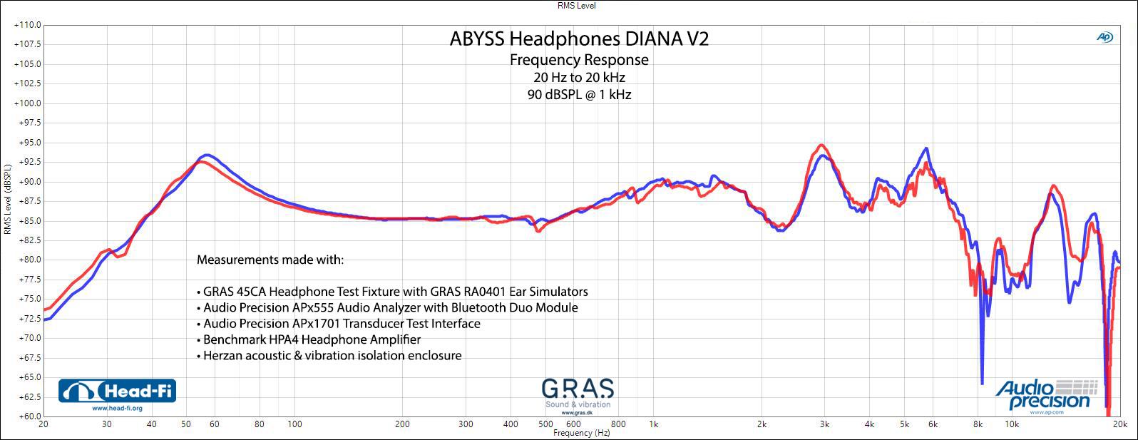 Abyss-Headphones-Diana-V2---SEAT-01-45CA---FR---90-dBSPL-1-kHz.jpg