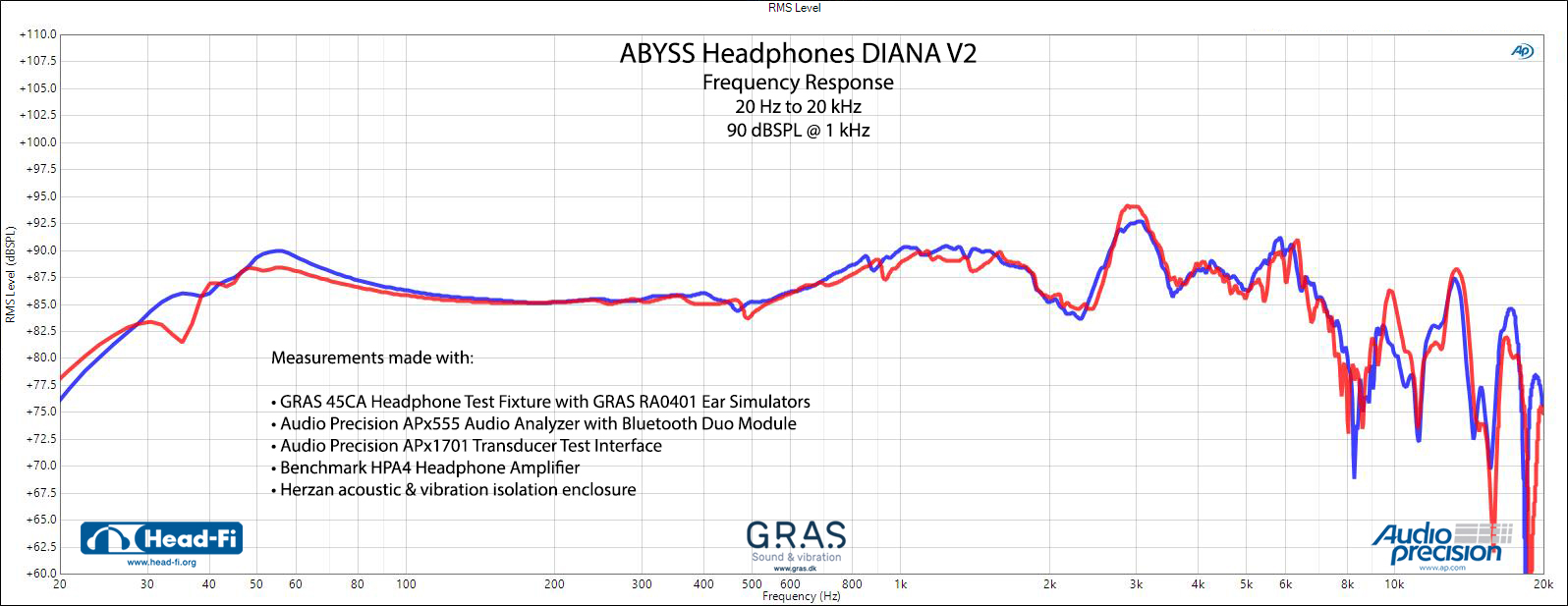 Abyss-Headphones-Diana-V2---SEAT-02-45CA---FR---90-dBSPL-1-kHz.jpg