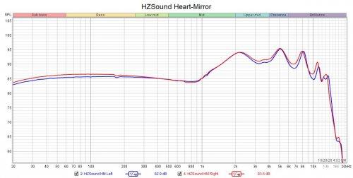 HZSound Heart Mirror.jpg