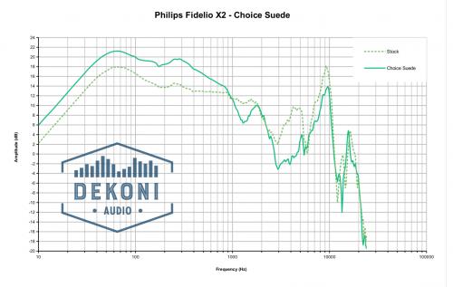 FIDX2-CHS-1536x971.png