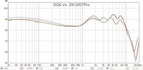 DQ6 vs. DK3001Pro.jpg