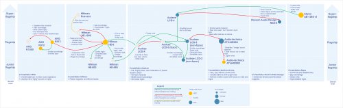 HP starmap 20210122_en.png