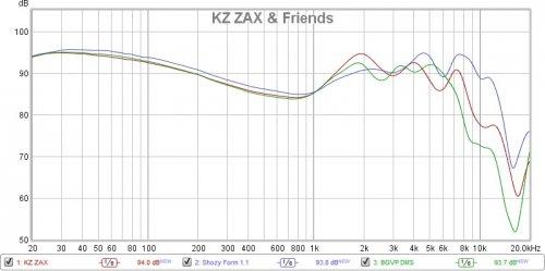KZ ZAX & Friends.jpg