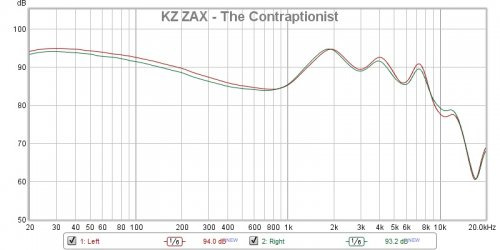 KZ ZAX.jpg