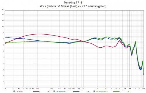 toneking tp16 stock vs 1.5 bass vs 1.5 neutral.jpg
