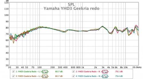 Yamaha YHD-3 Geekria redo.jpg