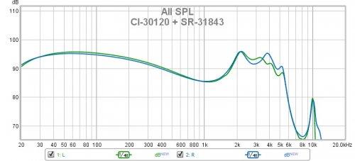 CI-30120 + SR-31843.jpg