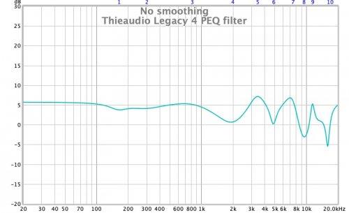 Thieaudio Legacy 4 IEM EQ filter.jpg
