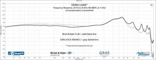 FR---DUNA-LUNA---5128-vs-45CA---unsmoothed---uncompensated---unnormalized.jpg