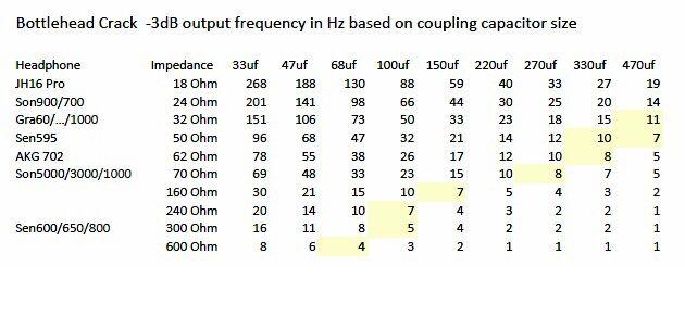 output freq cap relationship.jpeg