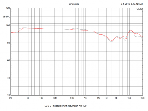 LCD-2F-2014-2016-compare.png