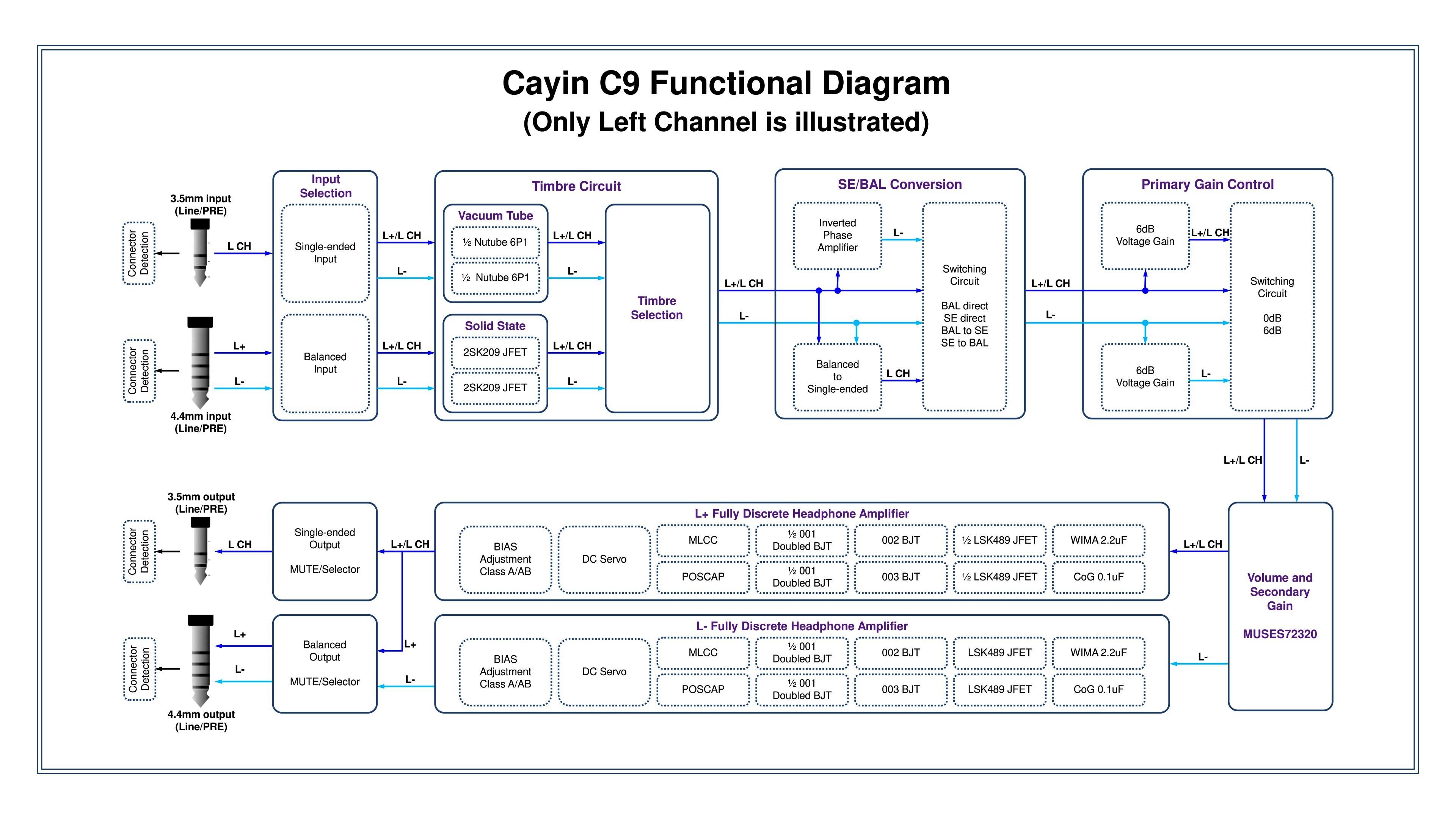 C9 Functional Framework.jpg