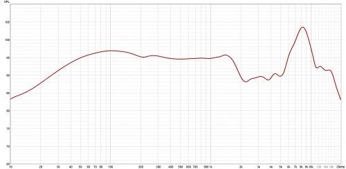 Philips-Fidelio-X3-Frequency-responce.jpg