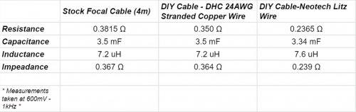 Headphone Cable Measurements.jpg