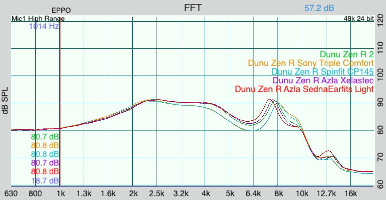 eartips effect on frequency response fr.jpg