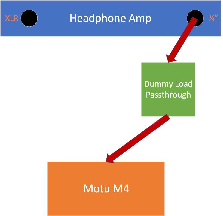 Dummy passthrough.jpg