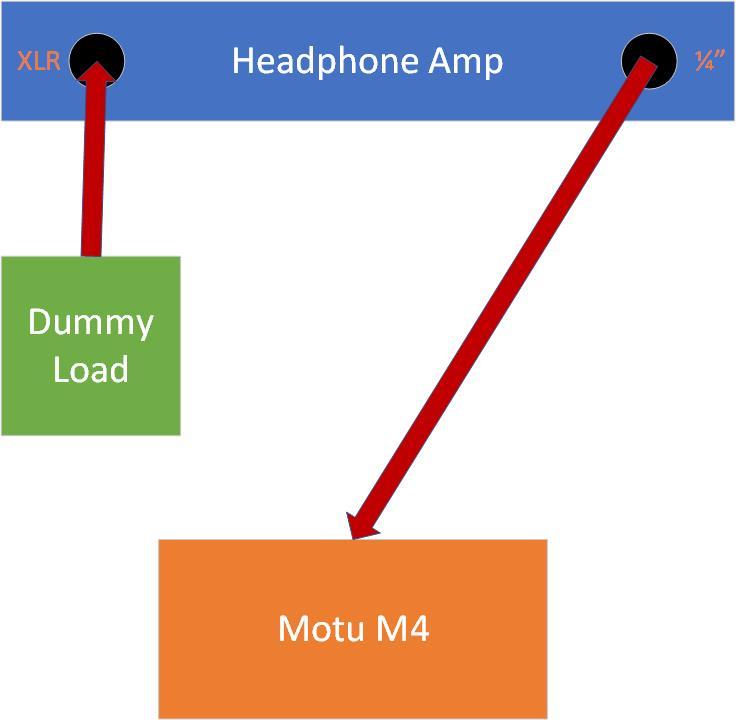 Dummy load.jpg