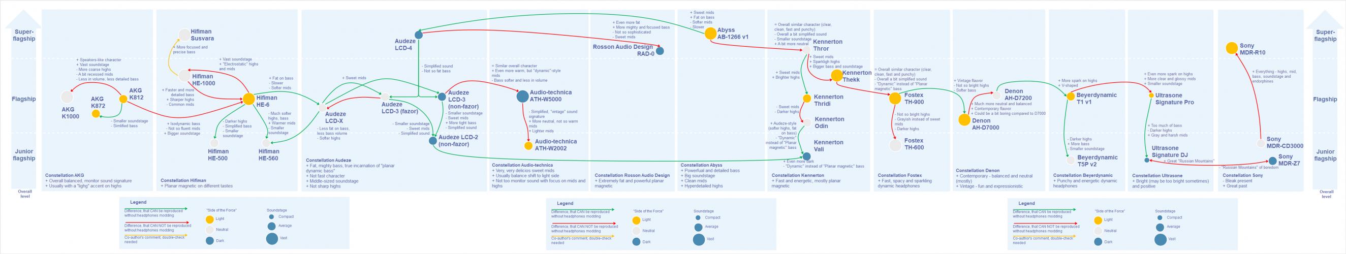 HP starmap 20210222.png