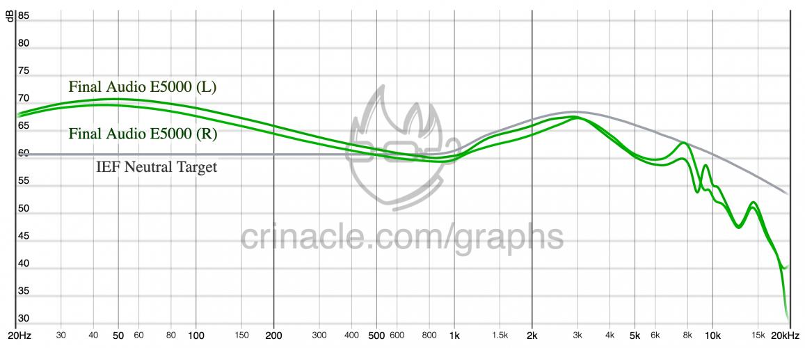 e5k-graph.png