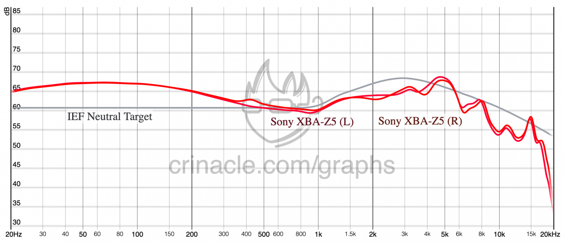 z5-graph.png
