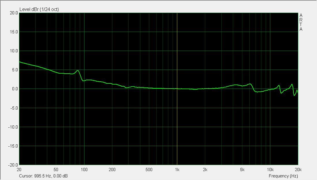 Falcon-C Effect of Blocking Vent.jpg