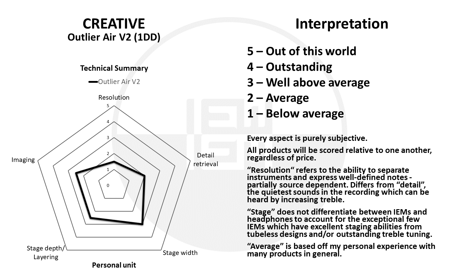 CREATIVE Outlier Air V2 2.png