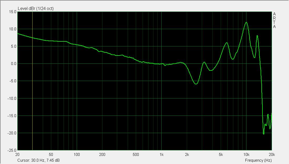 DK 3001 Pro blocked inner Vent ER-4S-Compensation.jpg