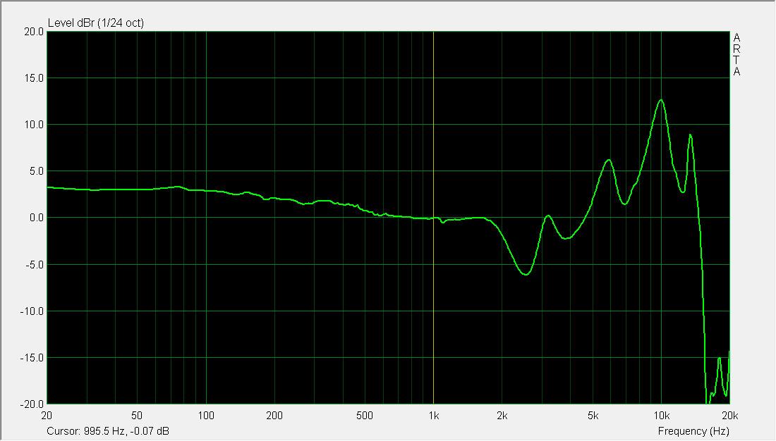 DK 3001 Pro free inner Vent ER-4S-Compensation.jpg