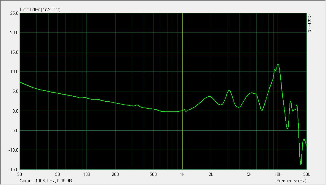 DK 3001 Pro blocked inner Vent PP8-Compensation.jpg