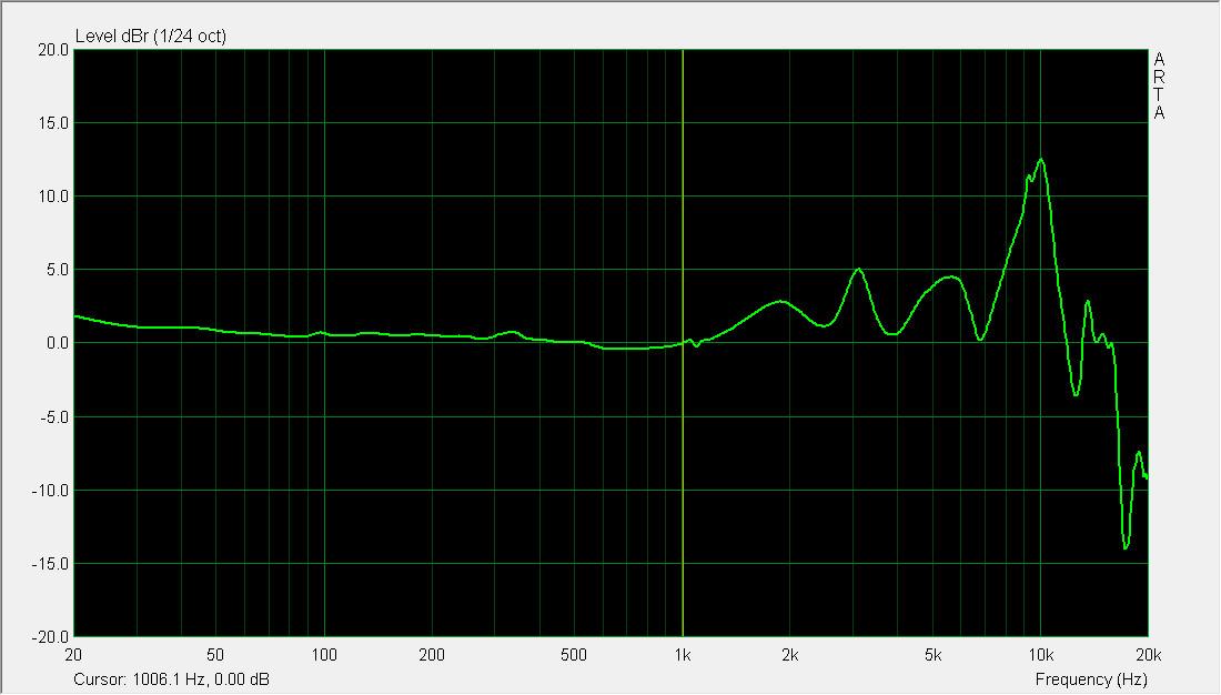 DK 3001 Pro free inner Vent PP8-Compensation.jpg