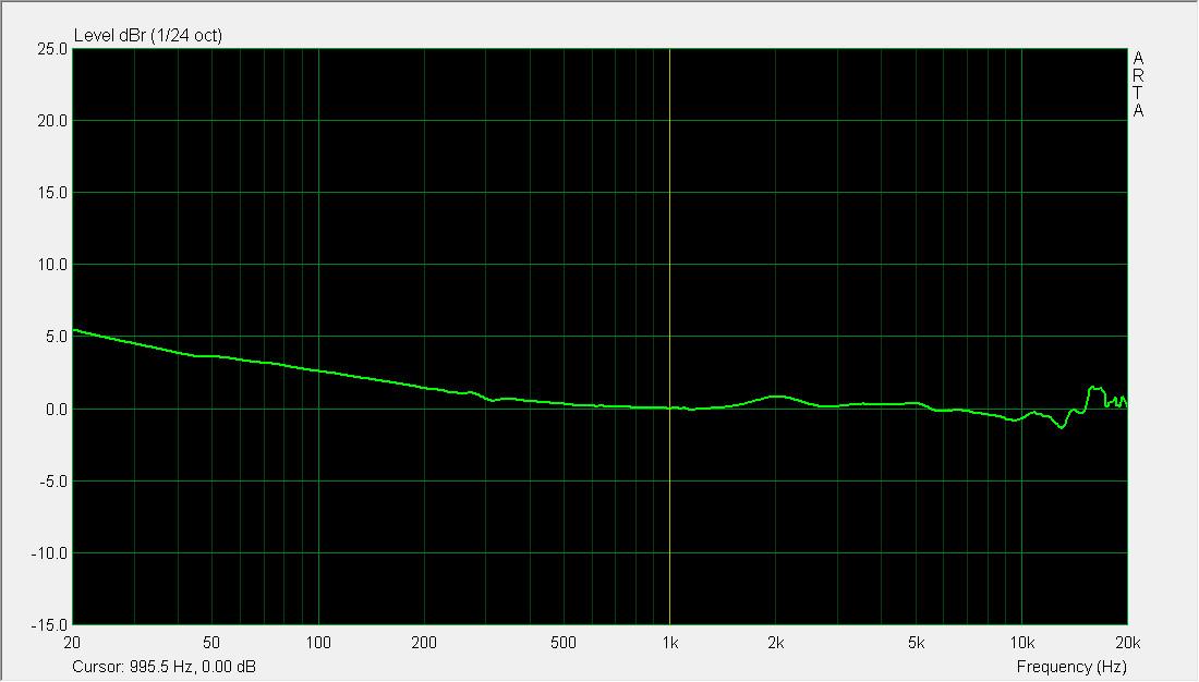 DK 3001 Pro Effect of Blocking the inner Vent.jpg