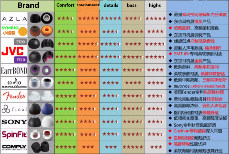 Tip ranking (not mine).png