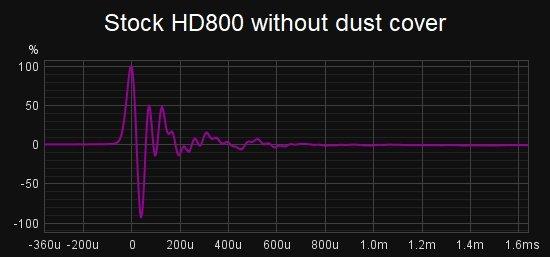 HD800 Stock Imp no dust cvr.jpg