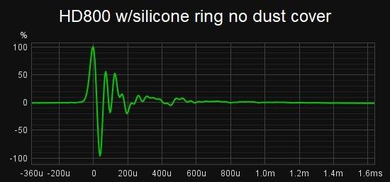 HD800 Stock silicone ring.jpg