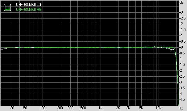 Mojo as DAC to UHA-6S_MKII.jpg