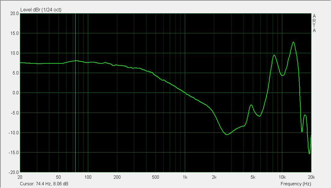 Andromeda ER-4S-Compensation.jpg