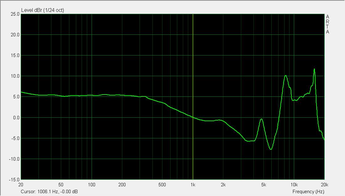 Andromeda PP8-Compensation.jpg