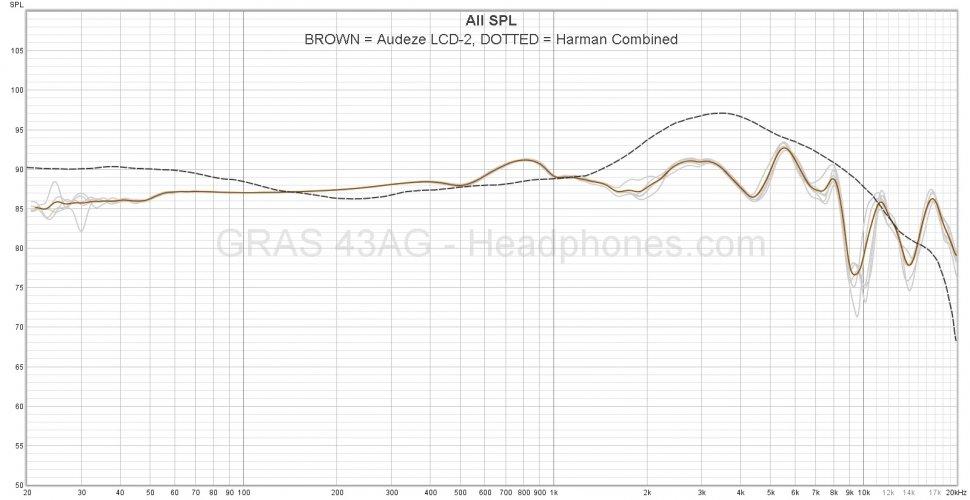 LCD 2 Fazor Frequency vs Harman.jpg