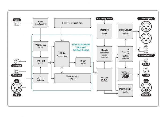 DA1 Functional Diagram.jpg