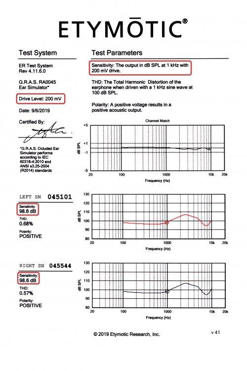 ER4XR Certificate of Performance Error.jpg