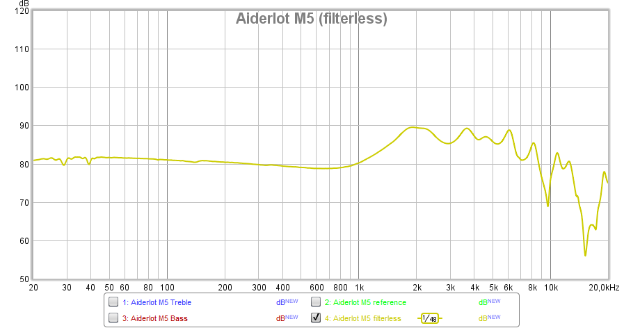 Aiderlot M5 filterless.png