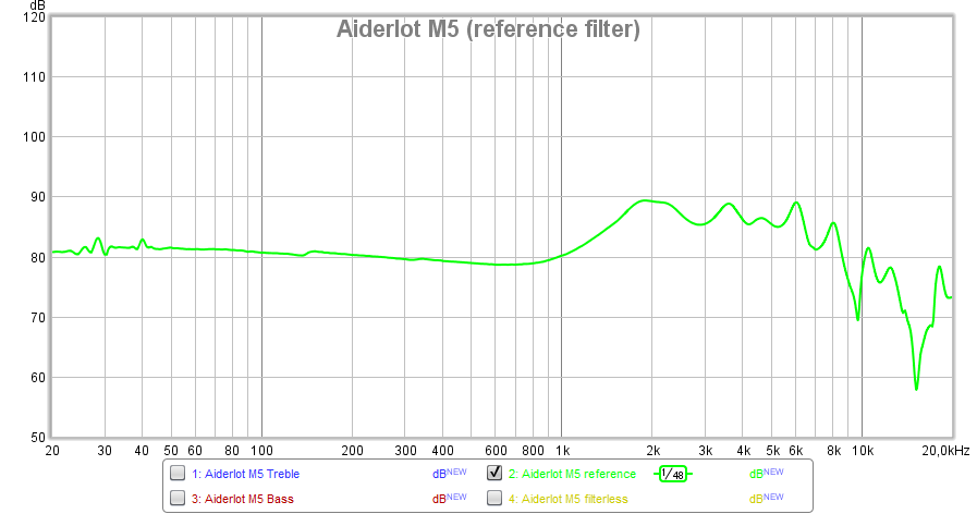 Aiderlot M5 reference.png