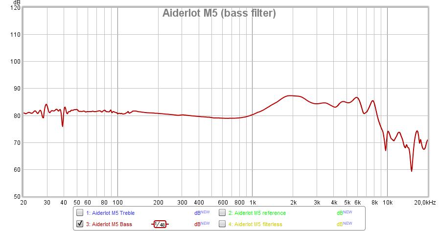 Aiderlot M5 bass.png
