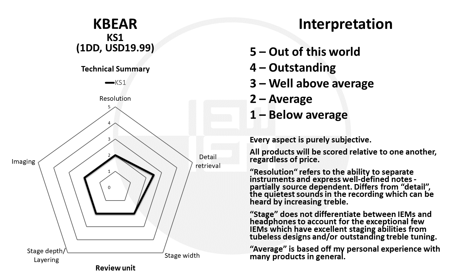 KBEAR KS1 2.png