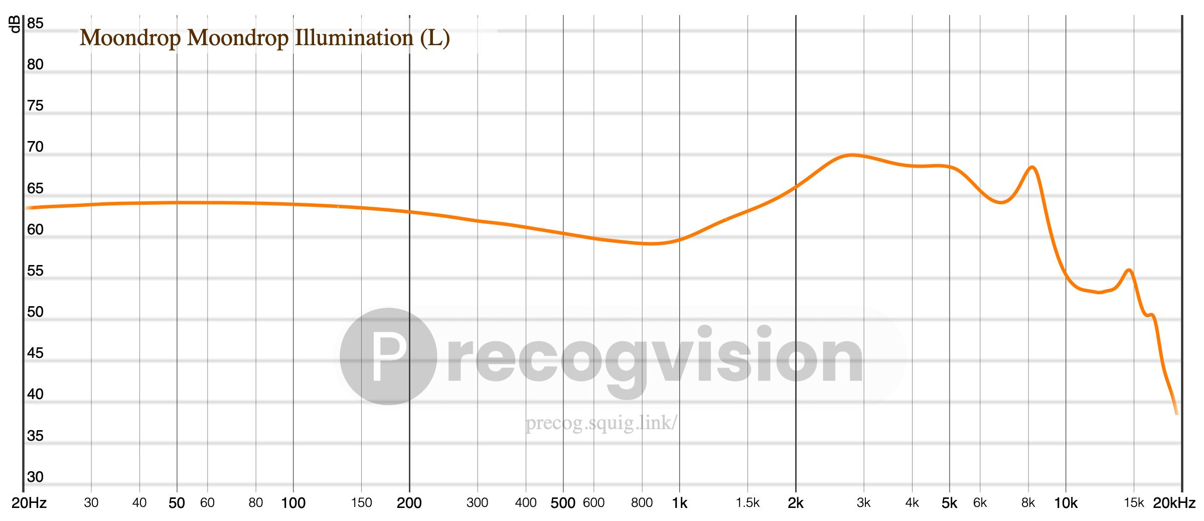 graph-6.png
