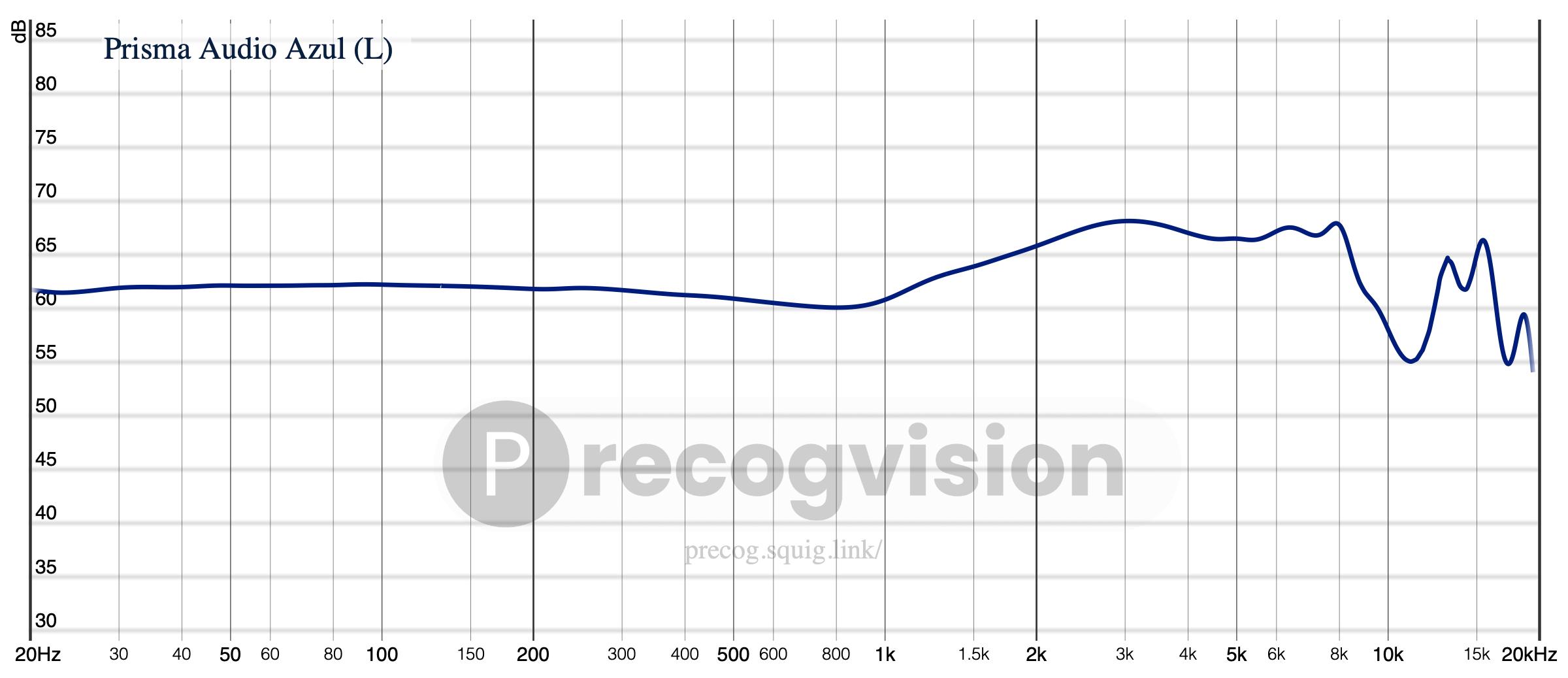 graph-8.png