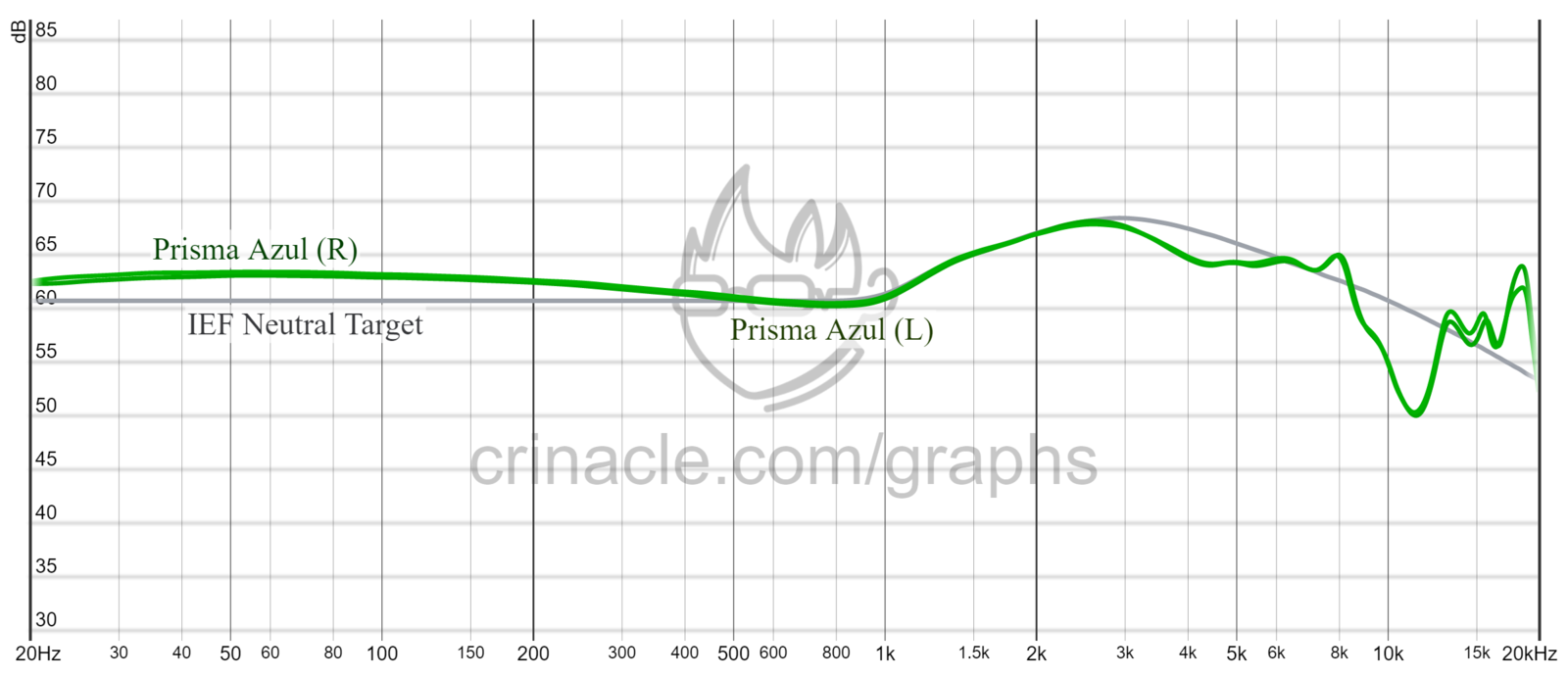 graph_3_1600x.png
