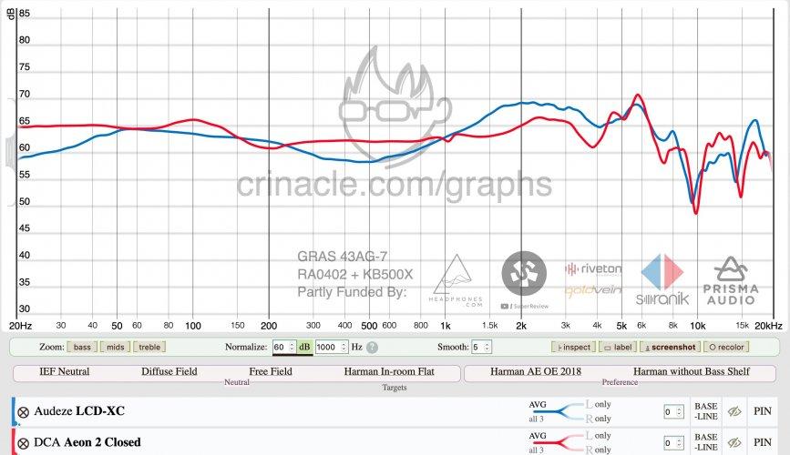Audeze LCD-XC vs DCA Aeon 2.jpg