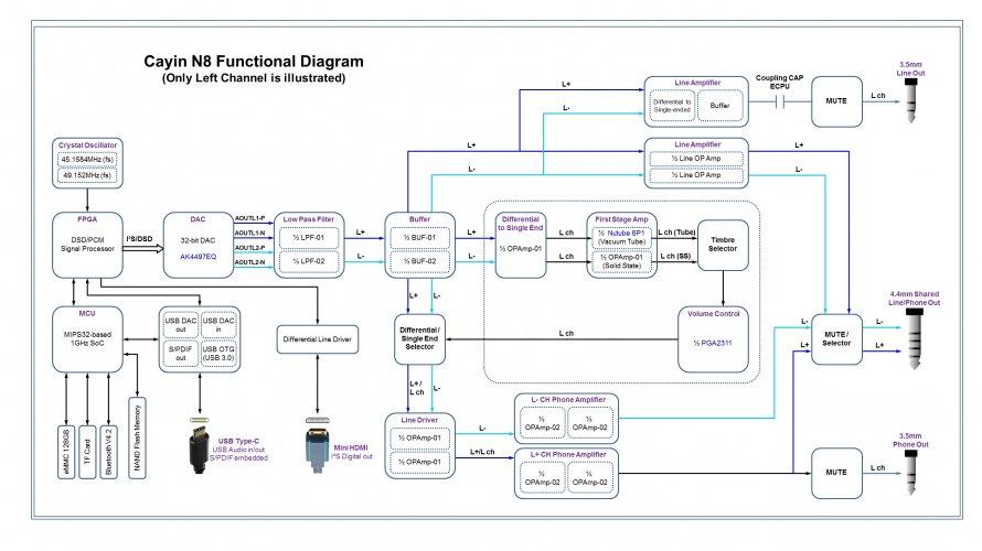 N8 Functional Diagrem.jpg