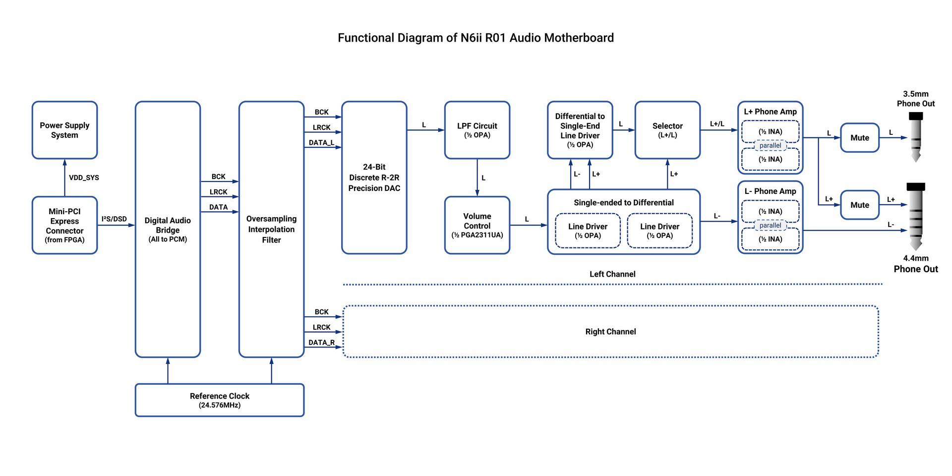 R01 Functional Diagram FHD.jpg